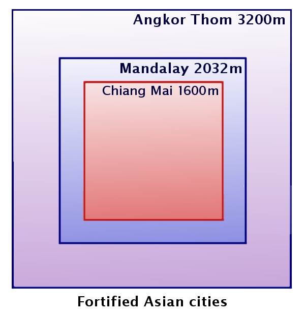 chiang mai compared to Mandalay